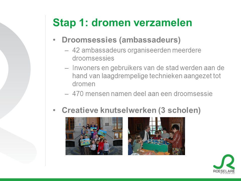 Stap 1: dromen verzamelen Droomsessies (ambassadeurs) –42 ambassadeurs organiseerden meerdere droomsessies –Inwoners en gebruikers van de stad werden