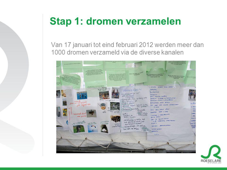 Stap 1: dromen verzamelen Van 17 januari tot eind februari 2012 werden meer dan 1000 dromen verzameld via de diverse kanalen