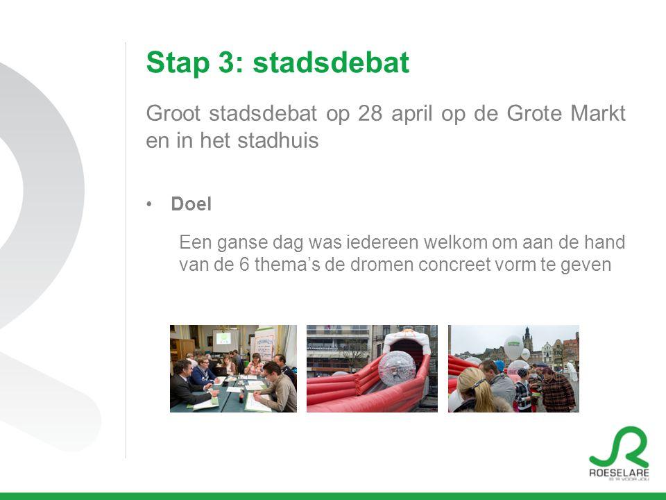 Stap 3: stadsdebat Groot stadsdebat op 28 april op de Grote Markt en in het stadhuis Doel Een ganse dag was iedereen welkom om aan de hand van de 6 th