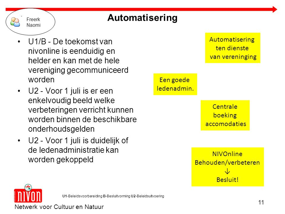 Netwerk voor Cultuur en Natuur 11 U1-Beleidsvoorbereiding B-Besluitvorming U2-Beleidsuitvoering Automatisering ten dienste van vereninging Een goede ledenadmin.