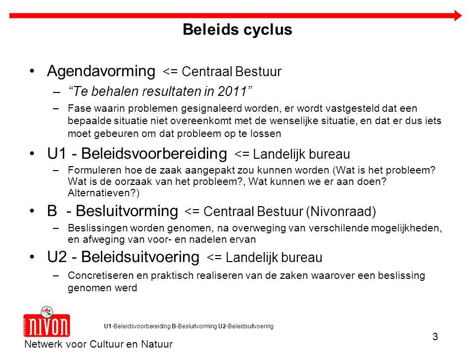 "Netwerk voor Cultuur en Natuur 3 U1-Beleidsvoorbereiding B-Besluitvorming U2-Beleidsuitvoering Beleids cyclus Agendavorming <= Centraal Bestuur –""Te b"