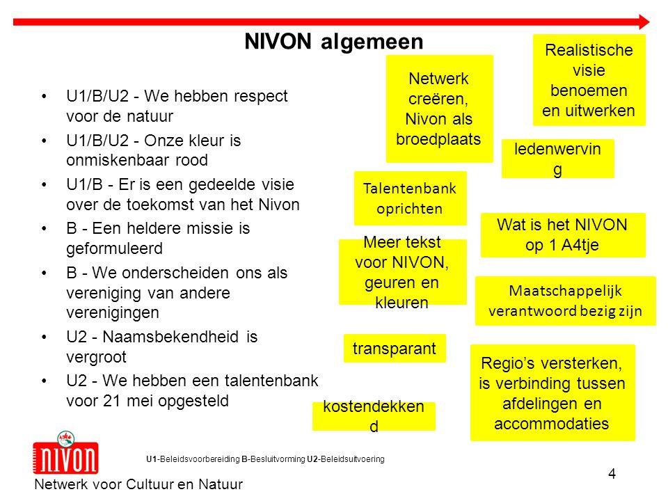 Netwerk voor Cultuur en Natuur 5 U1-Beleidsvoorbereiding B-Besluitvorming U2-Beleidsuitvoering Meer leden > 40K Voor en door Nivonners Samenwerking met ander plaatselijke org.