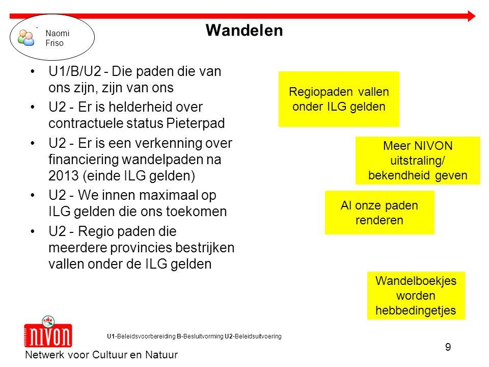 Netwerk voor Cultuur en Natuur 9 U1-Beleidsvoorbereiding B-Besluitvorming U2-Beleidsuitvoering Wandelboekjes worden hebbedingetjes Regiopaden vallen onder ILG gelden Al onze paden renderen Meer NIVON uitstraling/ bekendheid geven Wandelen U1/B/U2 - Die paden die van ons zijn, zijn van ons U2 - Er is helderheid over contractuele status Pieterpad U2 - Er is een verkenning over financiering wandelpaden na 2013 (einde ILG gelden) U2 - We innen maximaal op ILG gelden die ons toekomen U2 - Regio paden die meerdere provincies bestrijken vallen onder de ILG gelden Naomi Friso