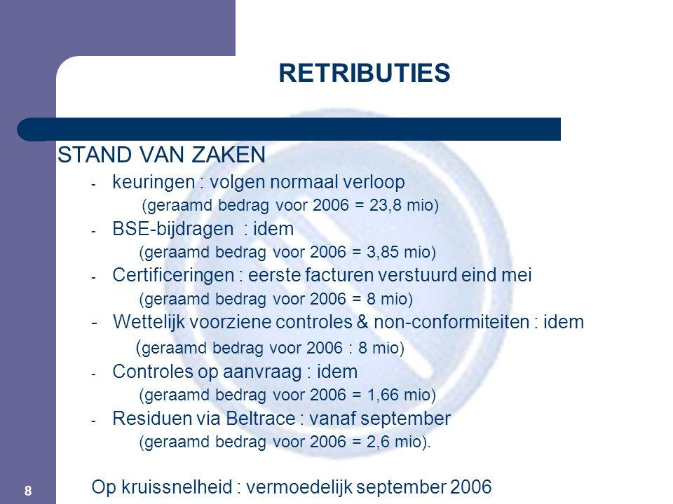 8 RETRIBUTIES STAND VAN ZAKEN - keuringen : volgen normaal verloop (geraamd bedrag voor 2006 = 23,8 mio) - BSE-bijdragen : idem (geraamd bedrag voor 2