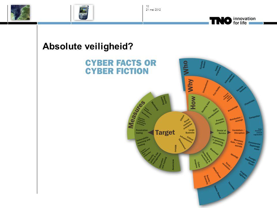 Absolute veiligheid? 21 mei 2012 10