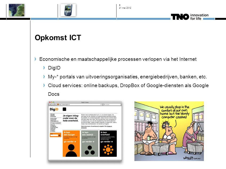 Opkomst ICT Economische en maatschappelijke processen verlopen via het Internet DigID My-* portals van uitvoeringsorganisaties, energiebedrijven, bank