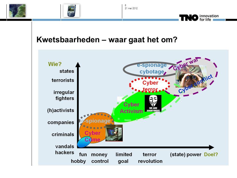 Kwetsbaarheden – waar gaat het om? 21 mei 2012 6