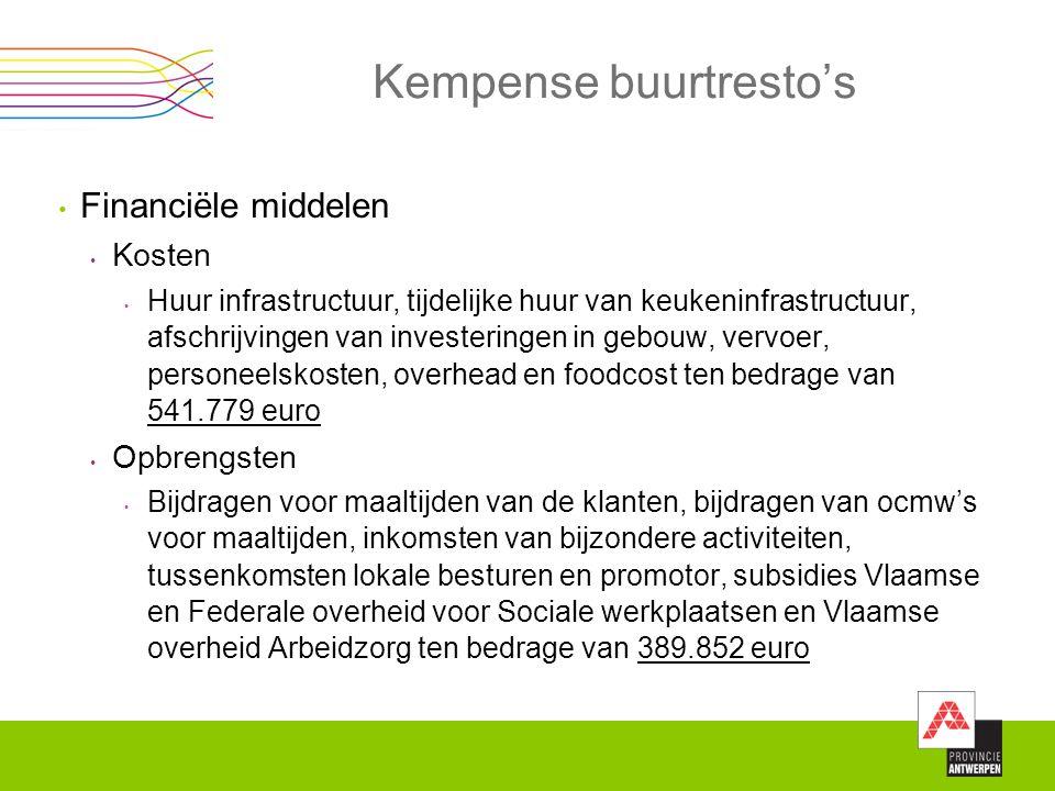 Kempense buurtresto's Financiële middelen Kosten Huur infrastructuur, tijdelijke huur van keukeninfrastructuur, afschrijvingen van investeringen in ge