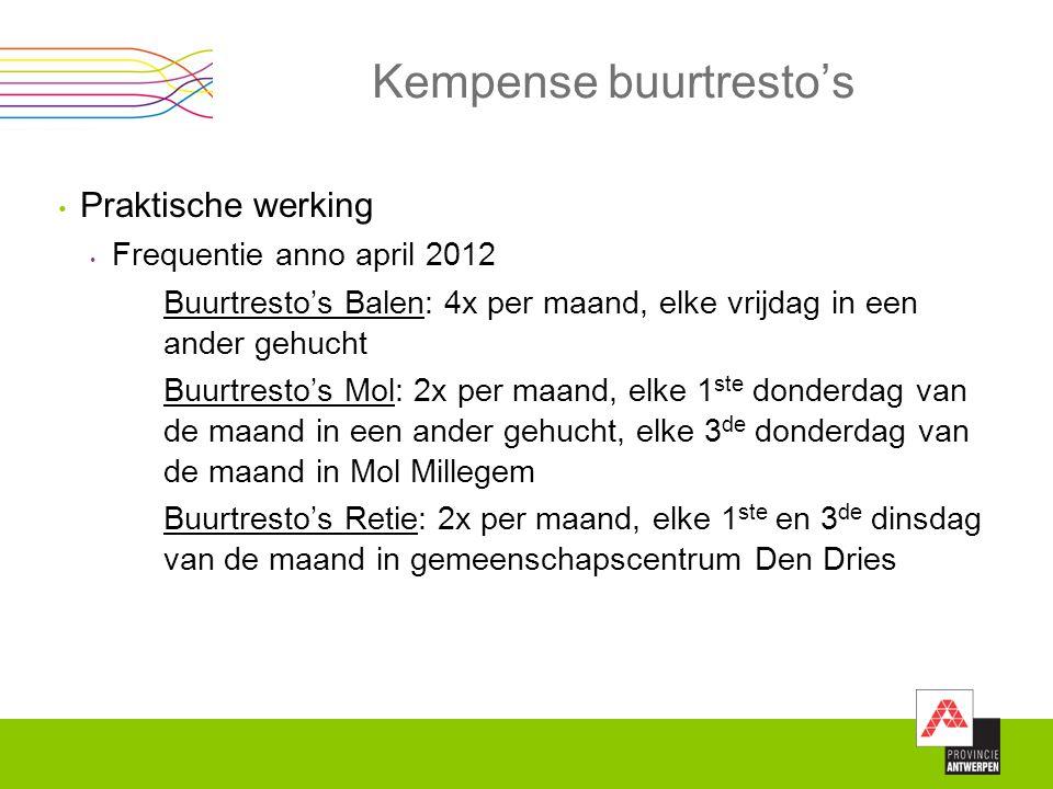 Kempense buurtresto's Praktische werking Frequentie anno april 2012 Buurtresto's Balen: 4x per maand, elke vrijdag in een ander gehucht Buurtresto's M