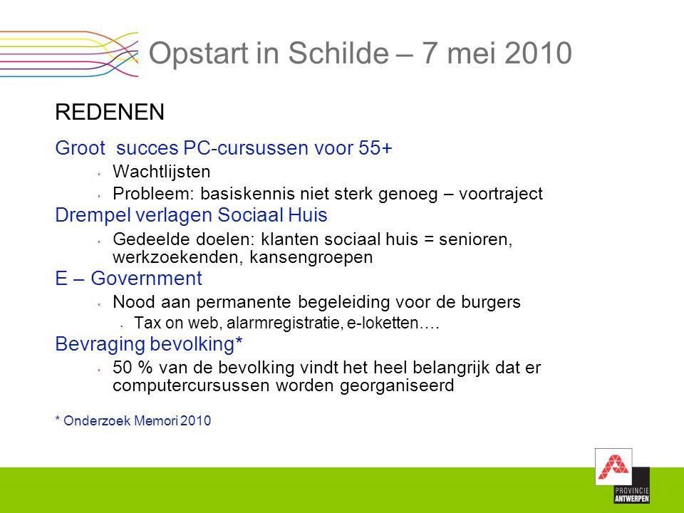 Opstart in Schilde – 7 mei 2010 REDENEN Groot succes PC-cursussen voor 55+ Wachtlijsten Probleem: basiskennis niet sterk genoeg – voortraject Drempel