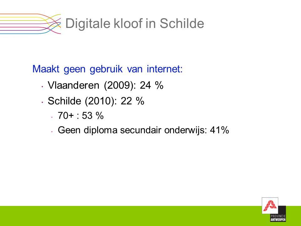 Digitale kloof in Schilde Maakt geen gebruik van internet: Vlaanderen (2009): 24 % Schilde (2010): 22 % 70+ : 53 % Geen diploma secundair onderwijs: 4
