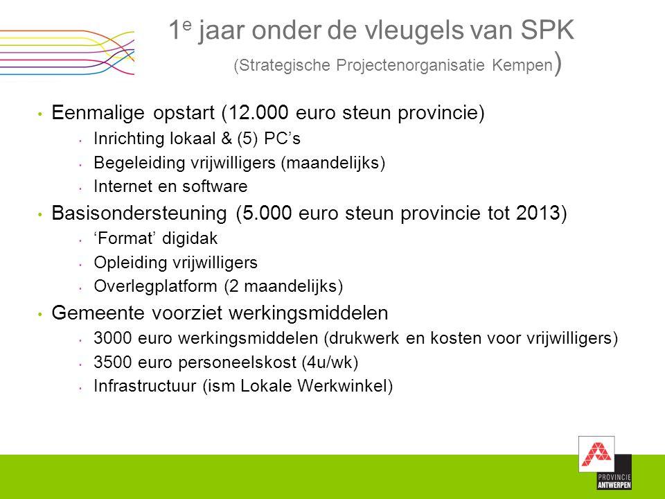 1 e jaar onder de vleugels van SPK (Strategische Projectenorganisatie Kempen ) Eenmalige opstart (12.000 euro steun provincie) Inrichting lokaal & (5)