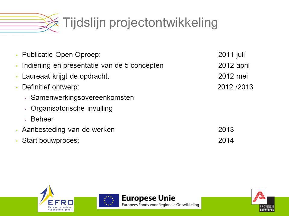 Tijdslijn projectontwikkeling Publicatie Open Oproep:2011 juli Indiening en presentatie van de 5 concepten 2012 april Laureaat krijgt de opdracht:2012