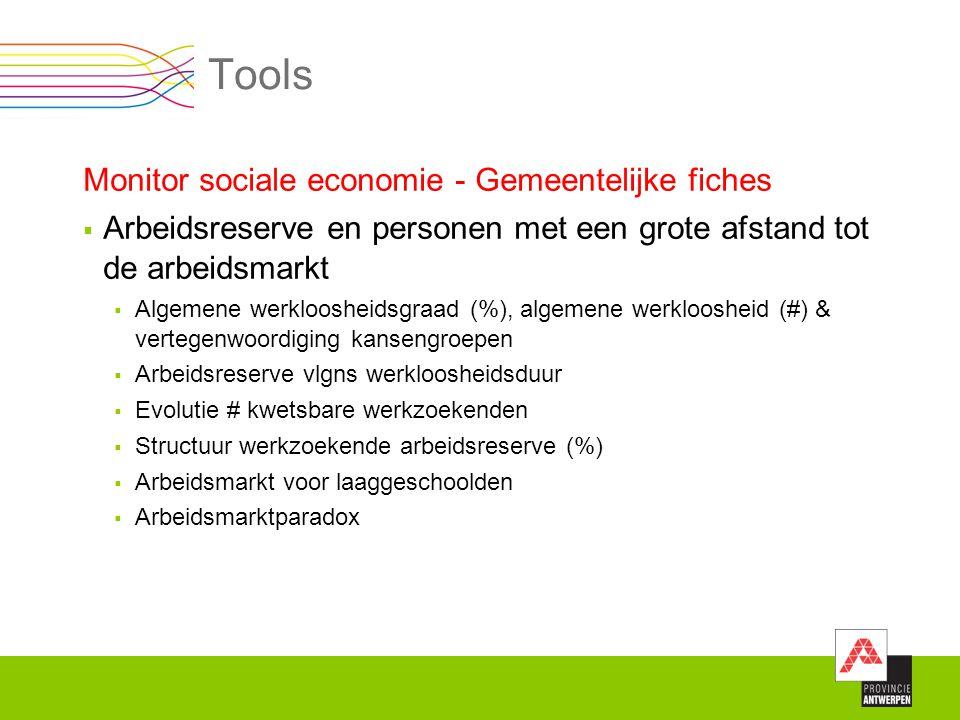 Tools Monitor sociale economie - Gemeentelijke fiches  Arbeidsreserve en personen met een grote afstand tot de arbeidsmarkt  Algemene werkloosheidsg