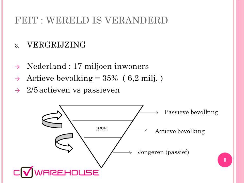 FEIT : WERELD IS VERANDERD 3.