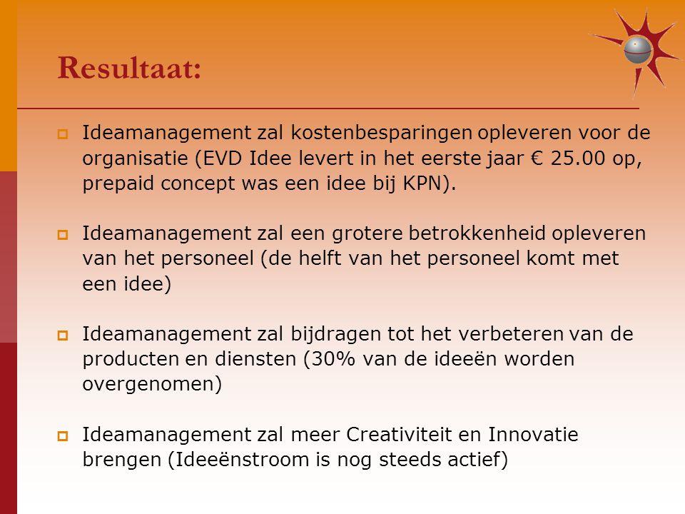 Resultaat:  Ideamanagement zal kostenbesparingen opleveren voor de organisatie (EVD Idee levert in het eerste jaar € 25.00 op, prepaid concept was een idee bij KPN).