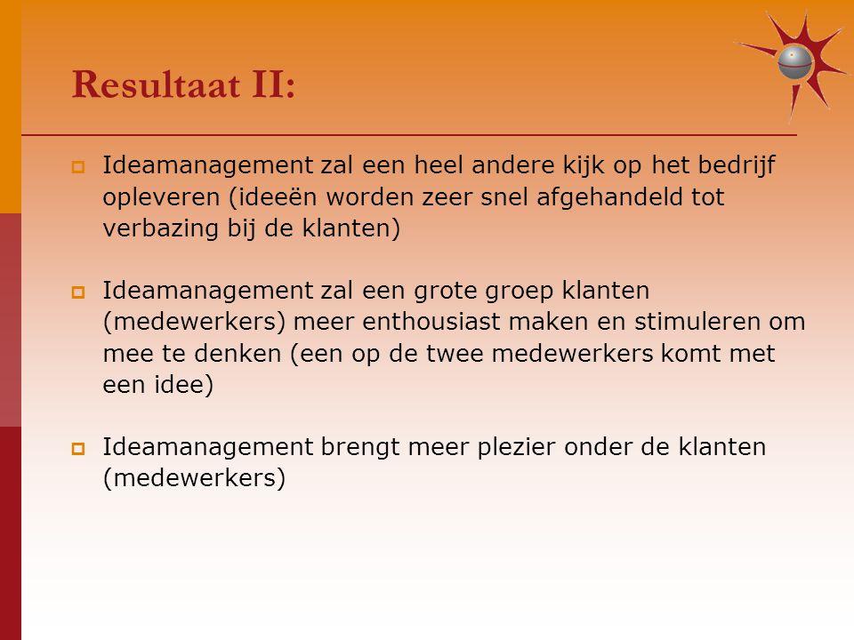 Resultaat II:  Ideamanagement zal een heel andere kijk op het bedrijf opleveren (ideeën worden zeer snel afgehandeld tot verbazing bij de klanten)  Ideamanagement zal een grote groep klanten (medewerkers) meer enthousiast maken en stimuleren om mee te denken (een op de twee medewerkers komt met een idee)  Ideamanagement brengt meer plezier onder de klanten (medewerkers)