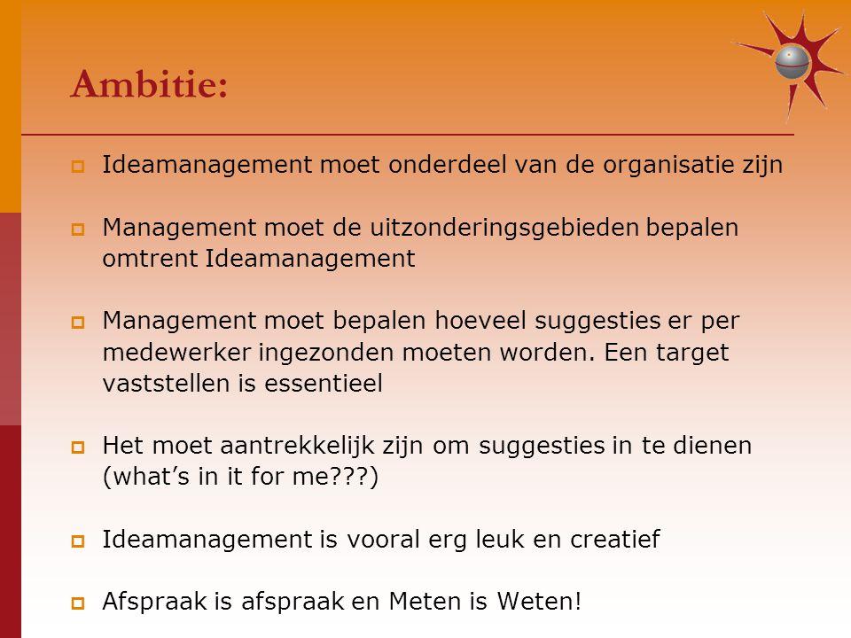 Ambitie:  Ideamanagement moet onderdeel van de organisatie zijn  Management moet de uitzonderingsgebieden bepalen omtrent Ideamanagement  Management moet bepalen hoeveel suggesties er per medewerker ingezonden moeten worden.