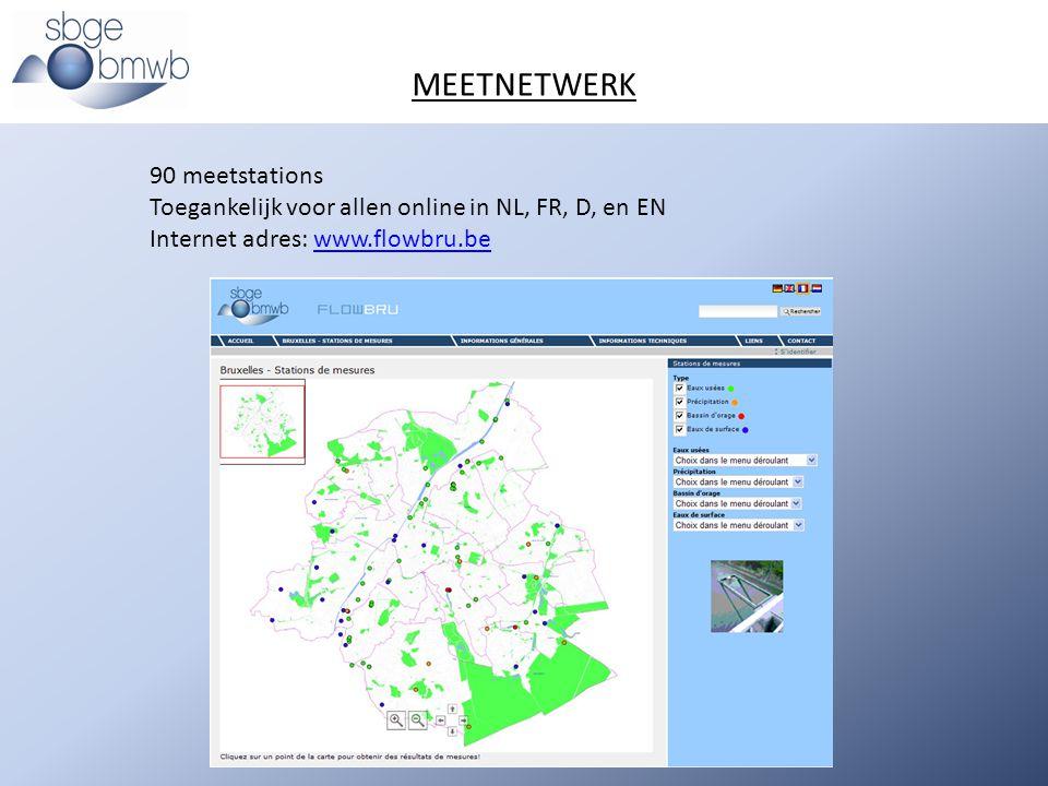 MEETNETWERK 90 meetstations Toegankelijk voor allen online in NL, FR, D, en EN Internet adres: www.flowbru.bewww.flowbru.be