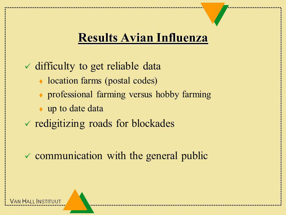 Results Avian Influenza difficulty to get reliable data t location farms (postal codes) t professional farming versus hobby farming t up to date data