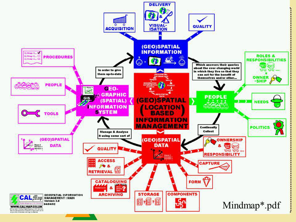 V AN H ALL I NSTITUUT Mindmap*.pdf