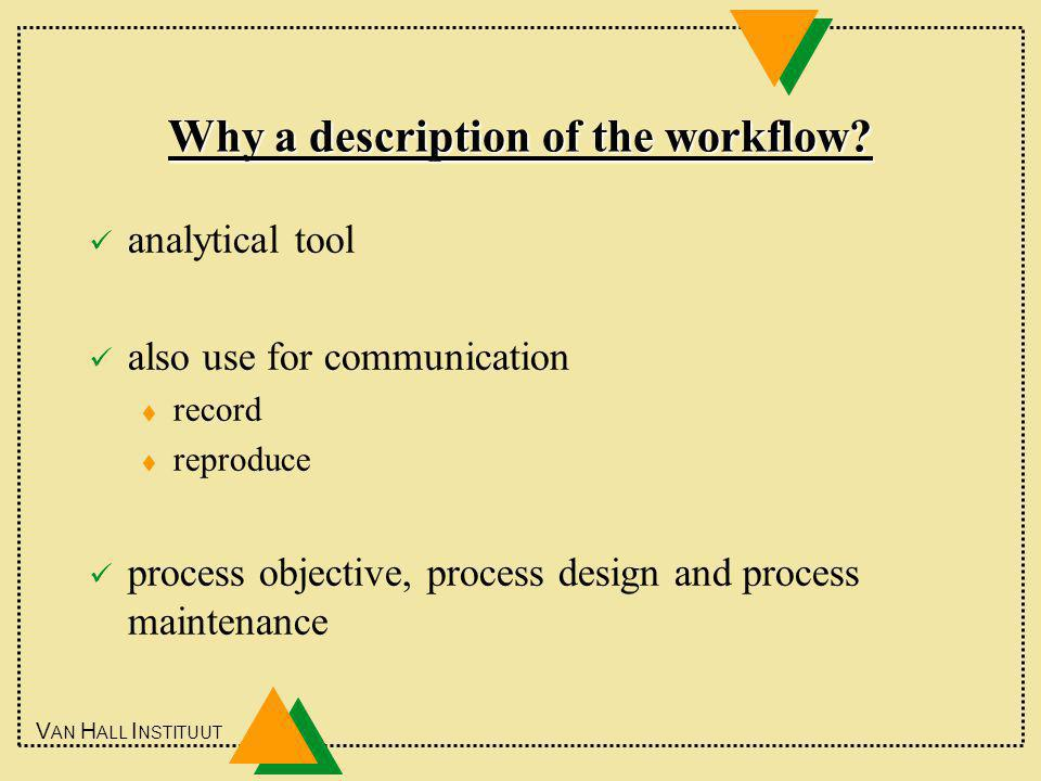 V AN H ALL I NSTITUUT Why a description of the workflow? analytical tool also use for communication t record t reproduce process objective, process de