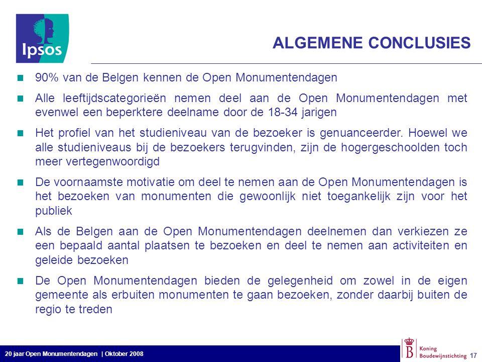 20 jaar Open Monumentendagen | Oktober 2008 17 ALGEMENE CONCLUSIES 90% van de Belgen kennen de Open Monumentendagen Alle leeftijdscategorieën nemen de