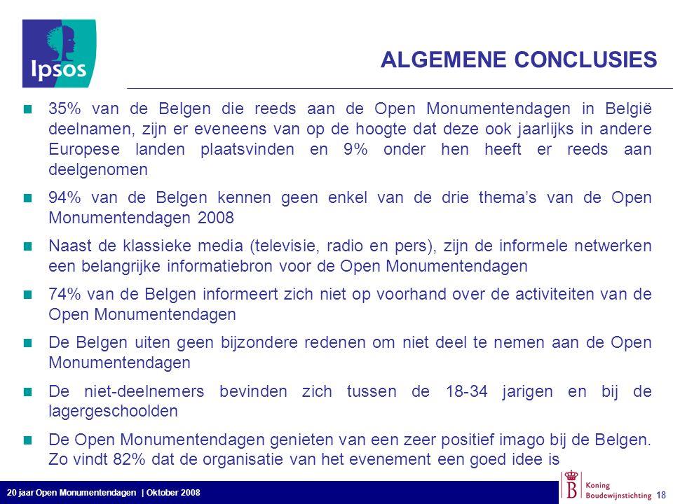 20 jaar Open Monumentendagen | Oktober 2008 18 ALGEMENE CONCLUSIES 35% van de Belgen die reeds aan de Open Monumentendagen in België deelnamen, zijn e