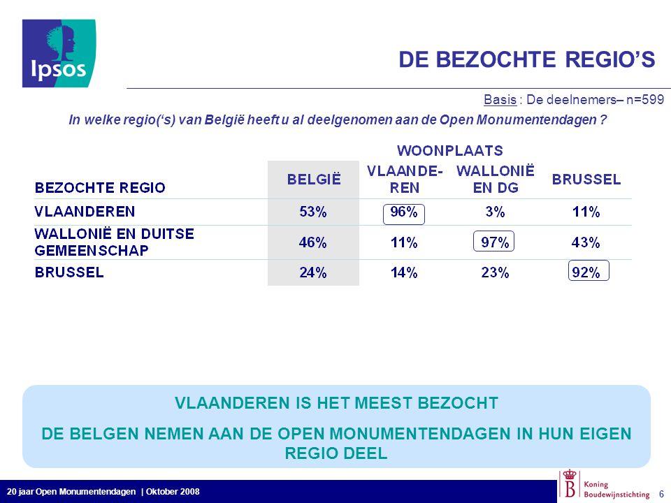20 jaar Open Monumentendagen | Oktober 2008 17 ALGEMENE CONCLUSIES 90% van de Belgen kennen de Open Monumentendagen Alle leeftijdscategorieën nemen deel aan de Open Monumentendagen met evenwel een beperktere deelname door de 18-34 jarigen Het profiel van het studieniveau van de bezoeker is genuanceerder.