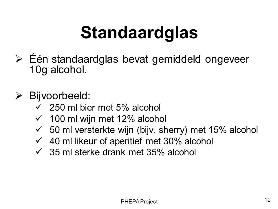PHEPA Project 12 Standaardglas  Één standaardglas bevat gemiddeld ongeveer 10g alcohol.  Bijvoorbeeld: 250 ml bier met 5% alcohol 100 ml wijn met 12