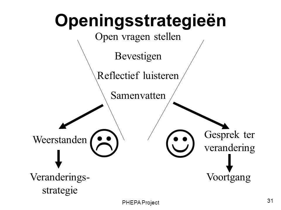 PHEPA Project 31 Openingsstrategieën Open vragen stellen Bevestigen Reflectief luisteren Samenvatten Weerstanden Voortgang Veranderings- strategie Ges