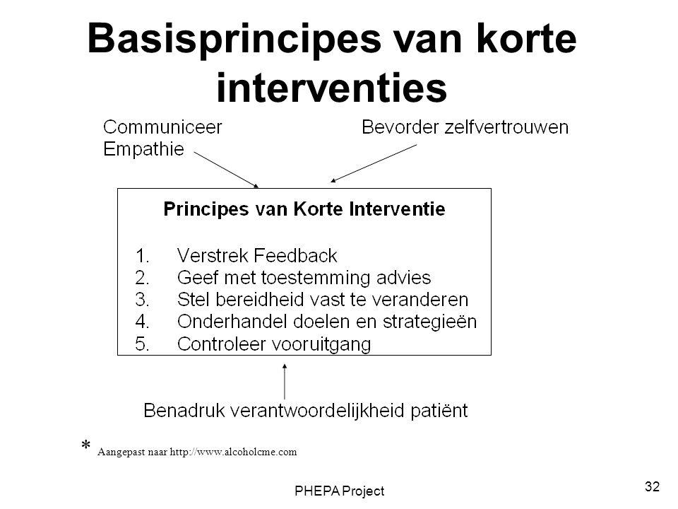 PHEPA Project 32 Basisprincipes van korte interventies * Aangepast naar http://www.alcoholcme.com