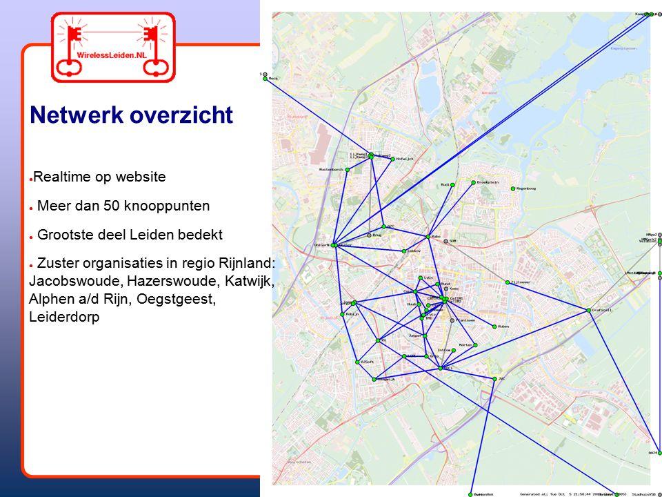 Copyright 2004 Stg Wireless Leiden Netwerk overzicht ● Realtime op website ● Meer dan 50 knooppunten ● Grootste deel Leiden bedekt ● Zuster organisati