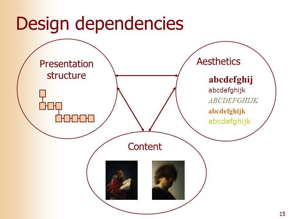 15 Design dependencies Content Presentation structure Aesthetics abcdefghij abcdefghijk ABCDEFGHIJK abcdefghijk