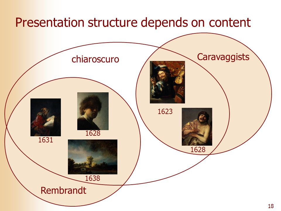 18 Rembrandt Caravaggists Presentation structure depends on content chiaroscuro