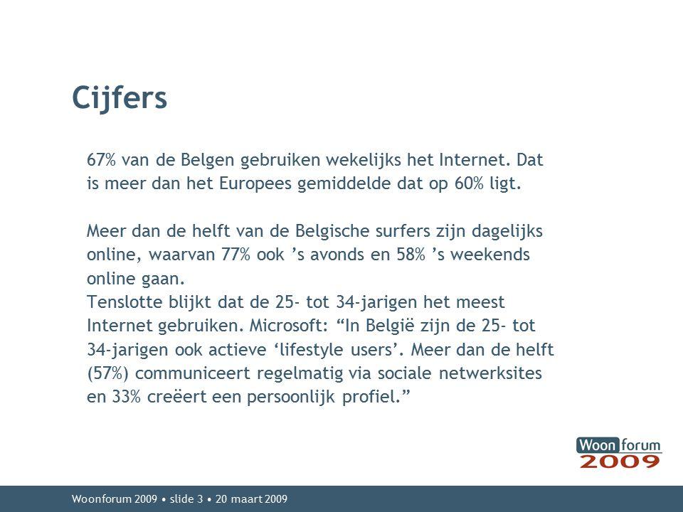 Woonforum 2009 slide 3 20 maart 2009 Cijfers 67% van de Belgen gebruiken wekelijks het Internet. Dat is meer dan het Europees gemiddelde dat op 60% li