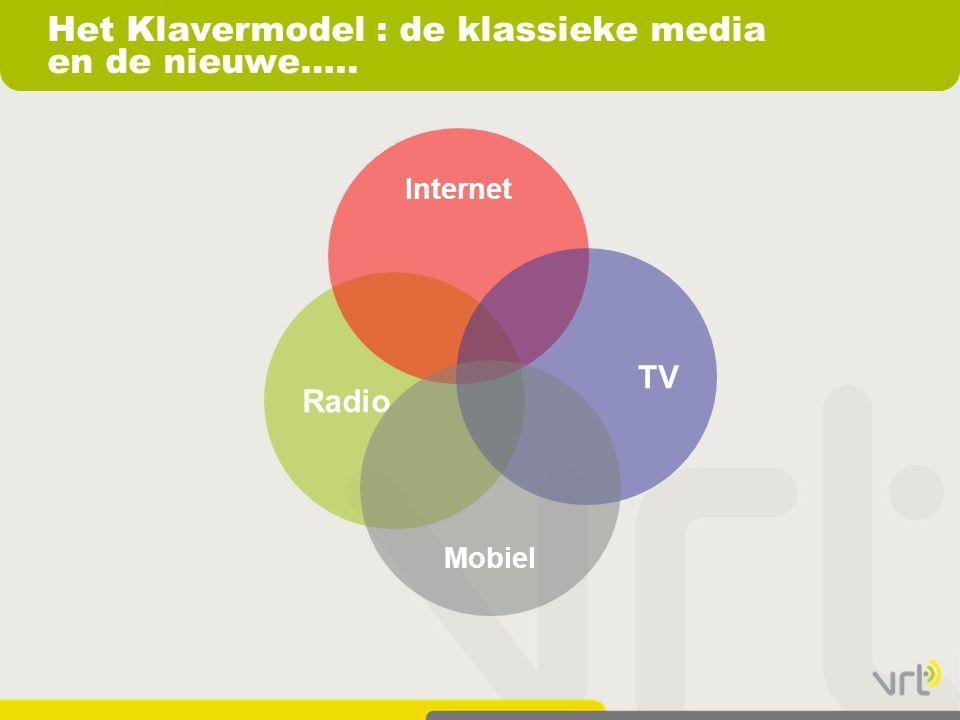 Het Klavermodel : de klassieke media en de nieuwe….. Radio Internet TV Mobiel
