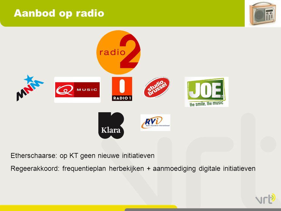 Aanbod op radio Etherschaarse: op KT geen nieuwe initiatieven Regeerakkoord: frequentieplan herbekijken + aanmoediging digitale initiatieven