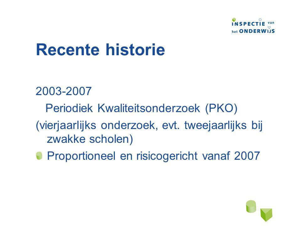 Recente historie 2003-2007 Periodiek Kwaliteitsonderzoek (PKO) (vierjaarlijks onderzoek, evt.
