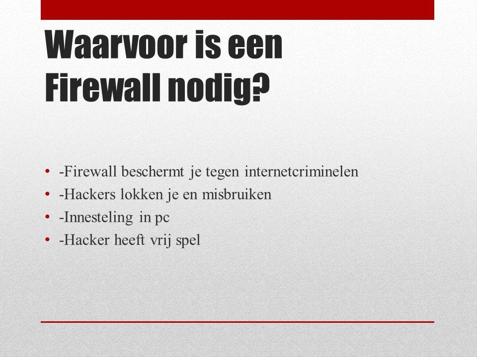 Een firewall heeft verschillende taken om jouw computer te beveiligen.