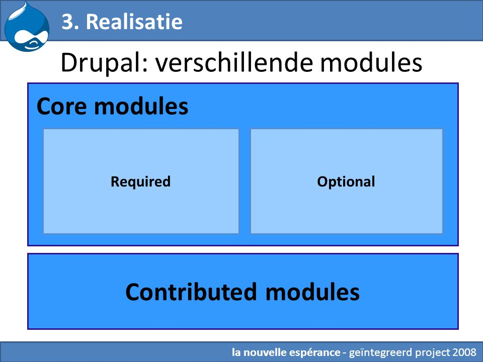 Drupal: verschillende modules Contributed modules RequiredOptional Core modules 3. Realisatie la nouvelle espérance - geïntegreerd project 2008