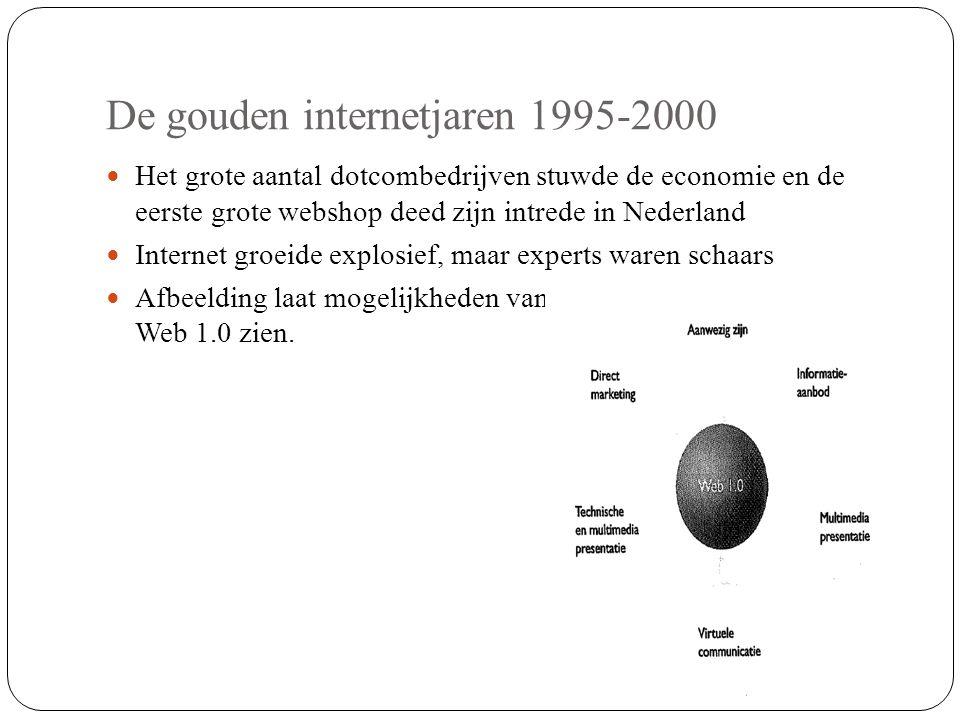 De gouden internetjaren 1995-2000 Het grote aantal dotcombedrijven stuwde de economie en de eerste grote webshop deed zijn intrede in Nederland Intern