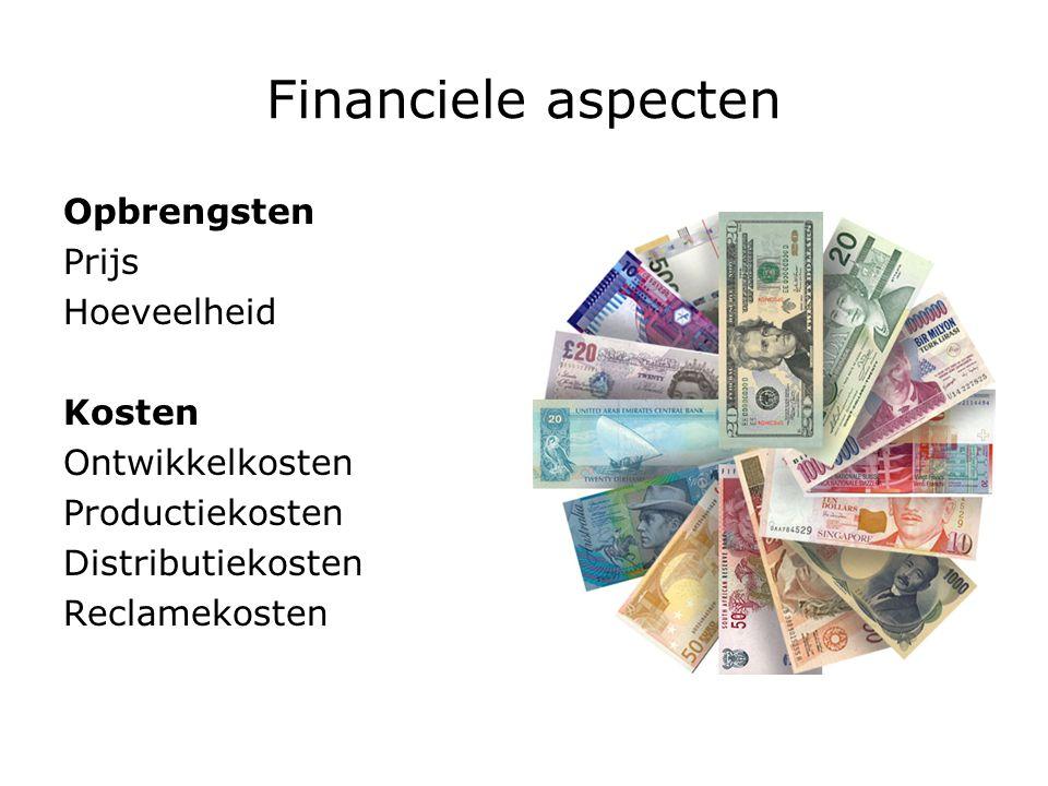 Financiele aspecten Opbrengsten Prijs Hoeveelheid Kosten Ontwikkelkosten Productiekosten Distributiekosten Reclamekosten