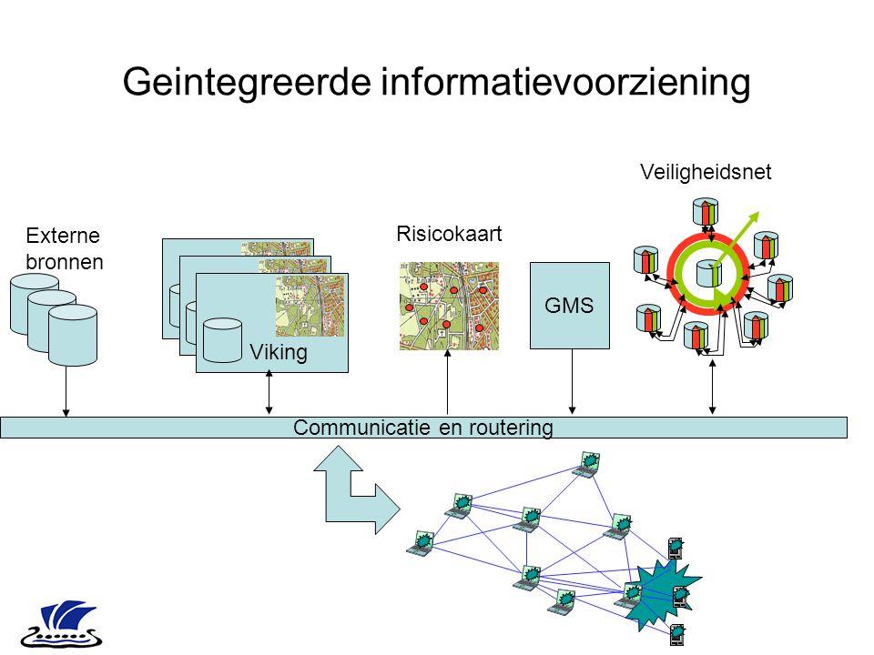Geintegreerde informatievoorziening Externe bronnen Viking Communicatie en routering Risicokaart GMS Veiligheidsnet