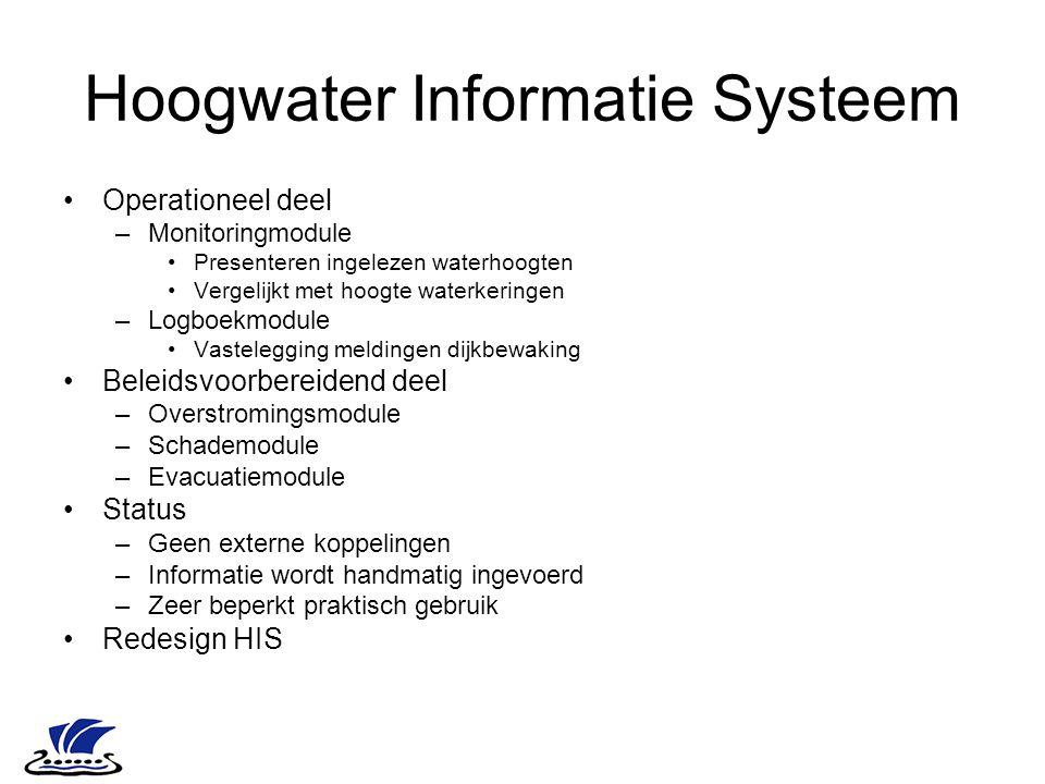Hoogwater Informatie Systeem Operationeel deel –Monitoringmodule Presenteren ingelezen waterhoogten Vergelijkt met hoogte waterkeringen –Logboekmodule