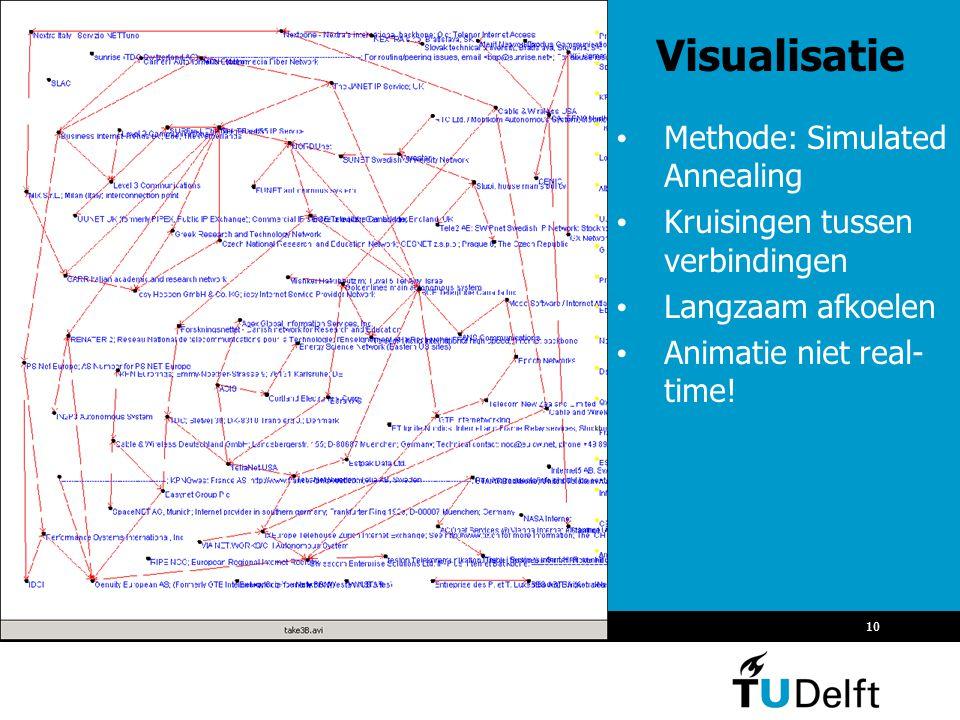 9 april 200310 Visualisatie Methode: Simulated Annealing Kruisingen tussen verbindingen Langzaam afkoelen Animatie niet real- time!