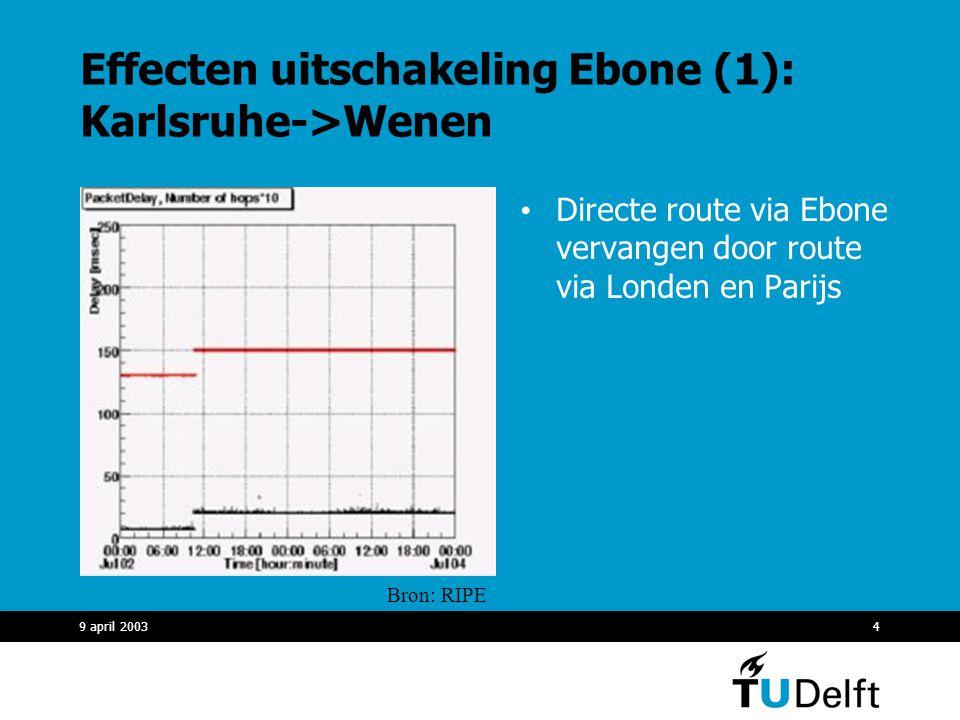 9 april 20034 Effecten uitschakeling Ebone (1): Karlsruhe->Wenen Directe route via Ebone vervangen door route via Londen en Parijs Bron: RIPE