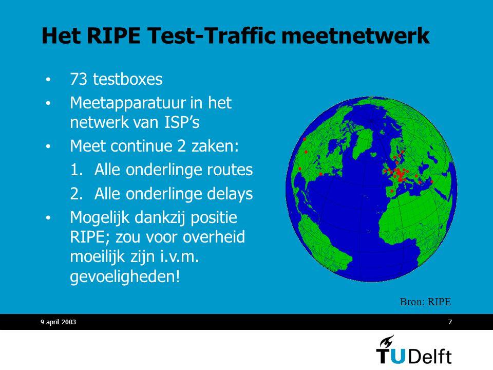 9 april 20037 Het RIPE Test-Traffic meetnetwerk Bron: RIPE 73 testboxes Meetapparatuur in het netwerk van ISP's Meet continue 2 zaken: 1.Alle onderlinge routes 2.Alle onderlinge delays Mogelijk dankzij positie RIPE; zou voor overheid moeilijk zijn i.v.m.