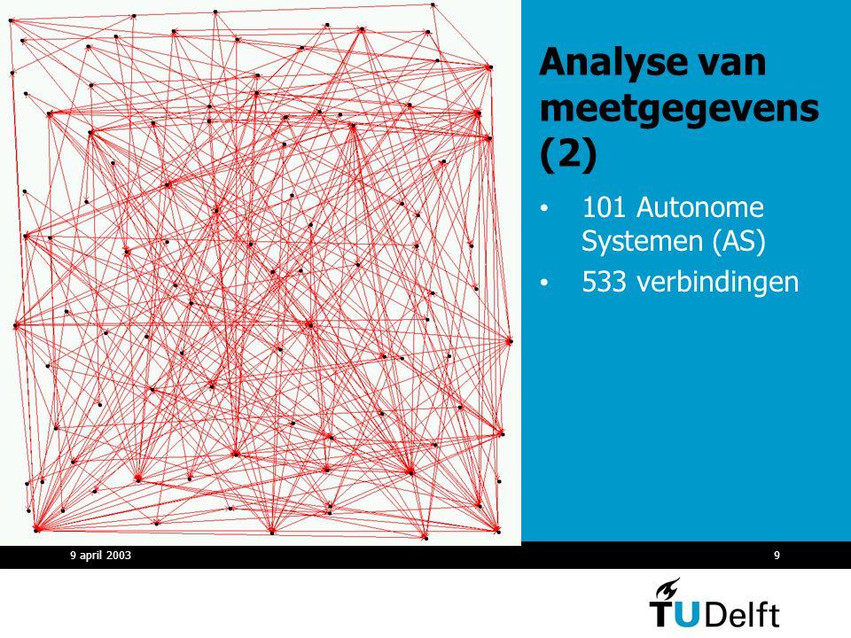 9 april 20039 Analyse van meetgegevens (2) 101 Autonome Systemen (AS) 533 verbindingen