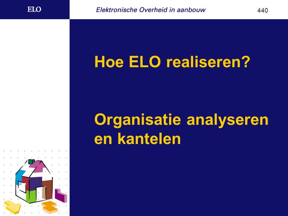 Hoe ELO realiseren Organisatie analyseren en kantelen 440